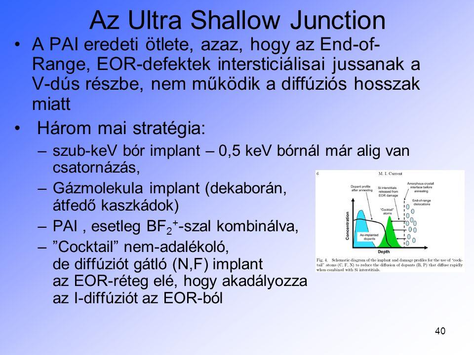 Az ULSI implanter-fejlesztései, nehézségek A keV-es ionforrások –Nagyon csökken az áramsűrűség – tömeggyártás.