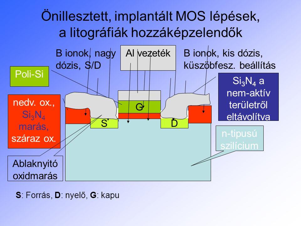 43 Ionimplantáció félvezető-technológiai alkalmazása Az egyéb alkalmazások - mint pl.