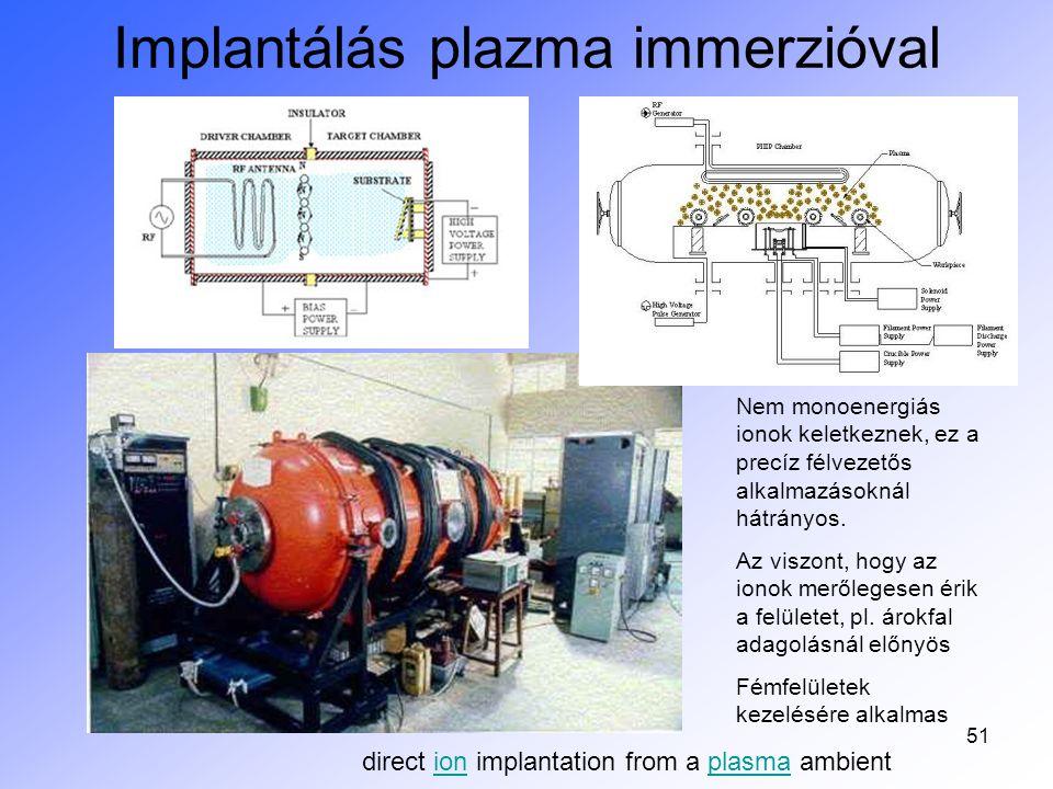 52 Változatok plazma immerzióra