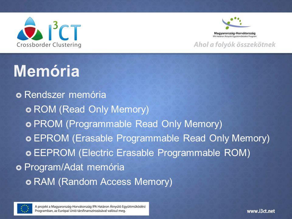 Memória  Rendszer memória  ROM (Read Only Memory)  PROM (Programmable Read Only Memory)  EPROM (Erasable Programmable Read Only Memory)  EEPROM (Electric Erasable Programmable ROM)  Program/Adat memória  RAM (Random Access Memory)