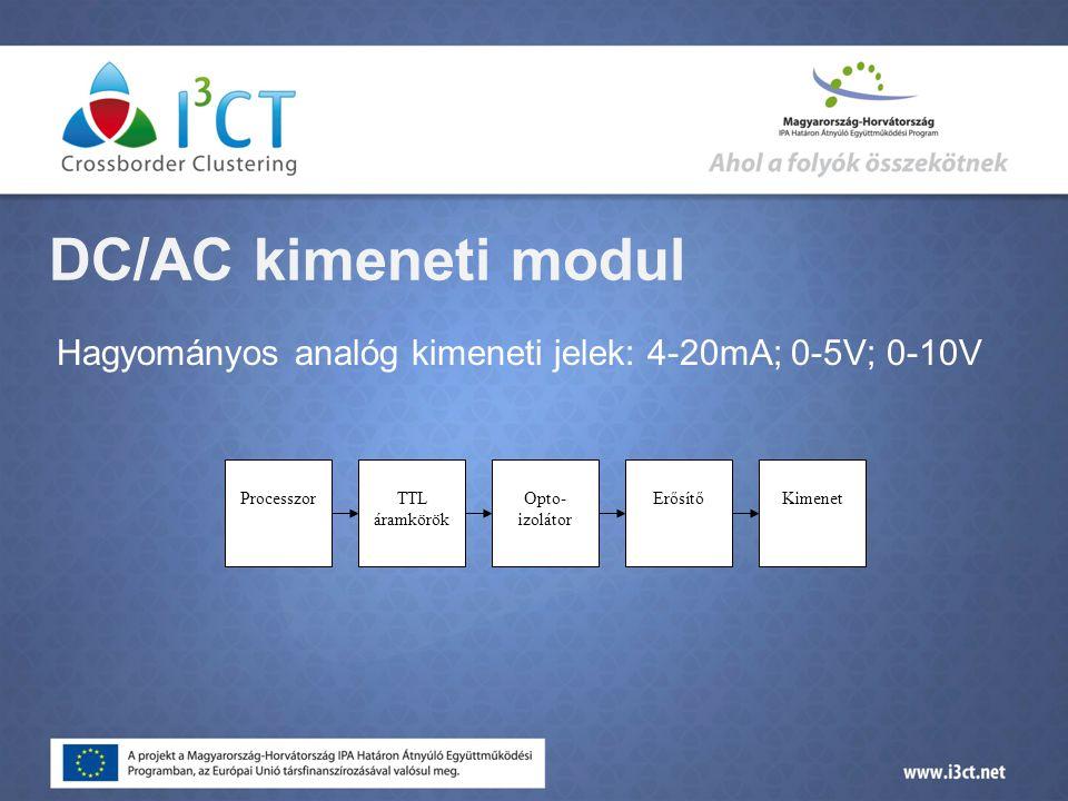 DC/AC kimeneti modul Hagyományos analóg kimeneti jelek: 4-20mA; 0-5V; 0-10V TTL áramkörök Opto- izolátor ErősítőProcesszorKimenet
