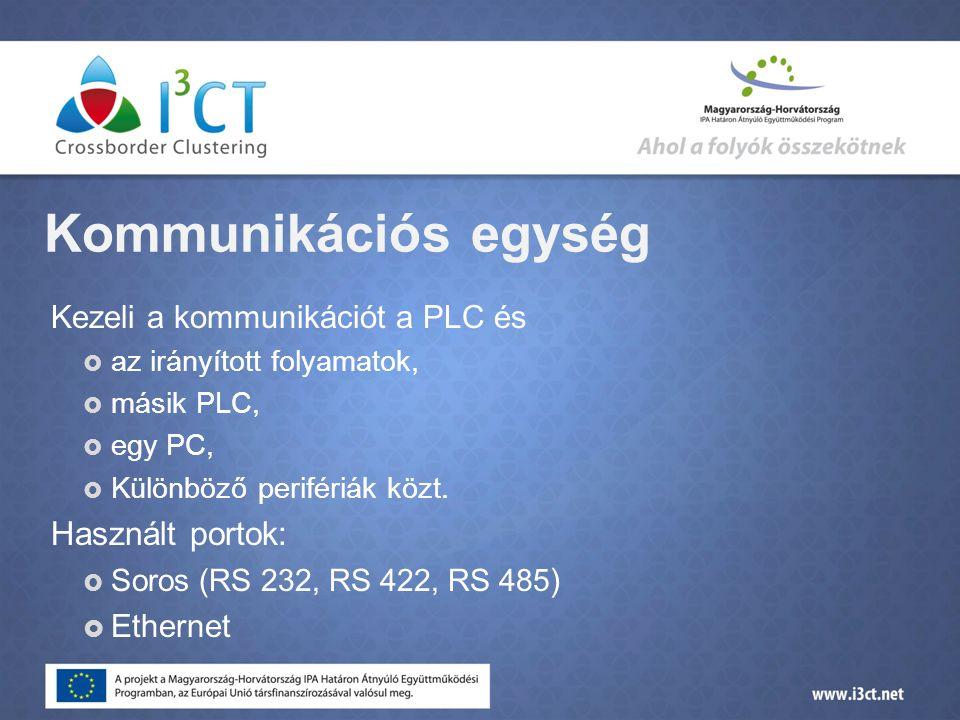 Kommunikációs egység Kezeli a kommunikációt a PLC és  az irányított folyamatok,  másik PLC,  egy PC,  Különböző perifériák közt.