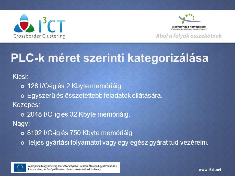 PLC-k méret szerinti kategorizálása Kicsi:  128 I/O-ig és 2 Kbyte memóriáig.