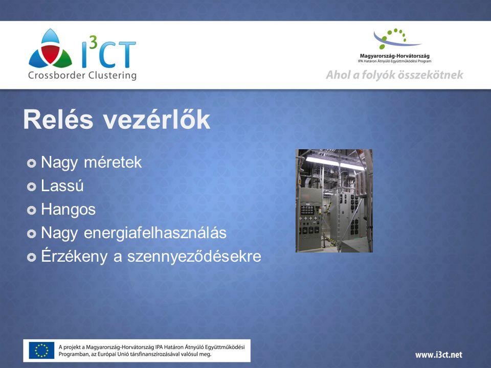 Relés vezérlők  Nagy méretek  Lassú  Hangos  Nagy energiafelhasználás  Érzékeny a szennyeződésekre