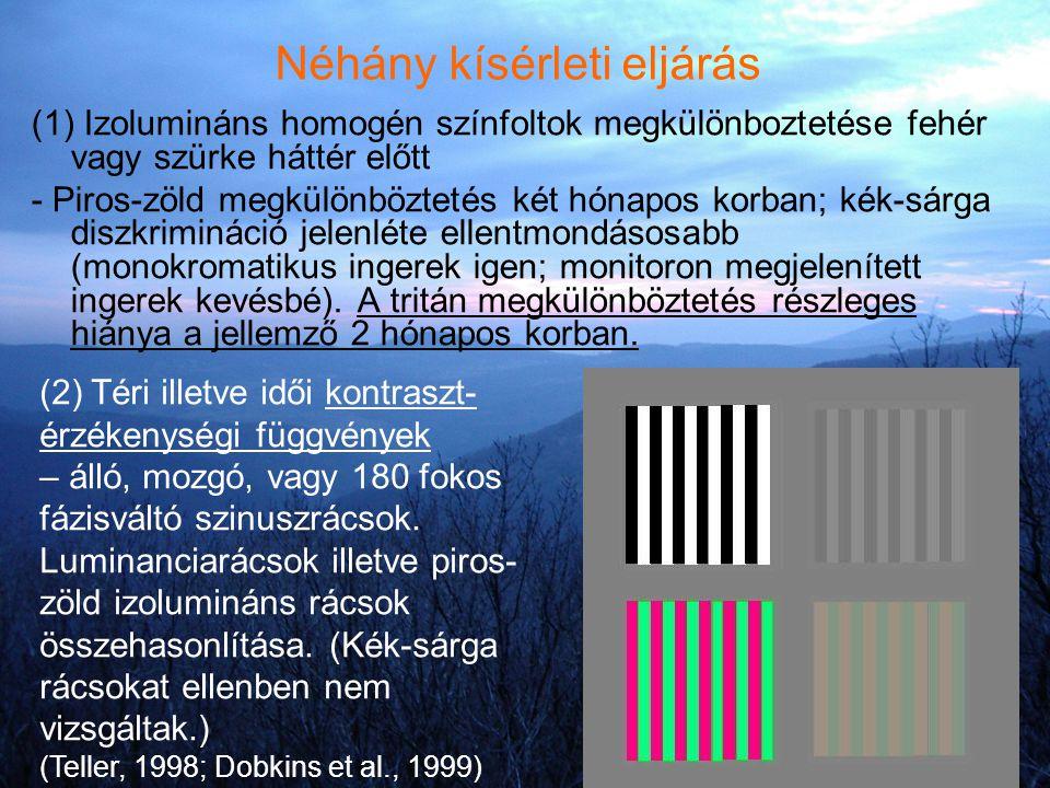 Néhány kísérleti eljárás (1) Izolumináns homogén színfoltok megkülönboztetése fehér vagy szürke háttér előtt - Piros-zöld megkülönböztetés két hónapos