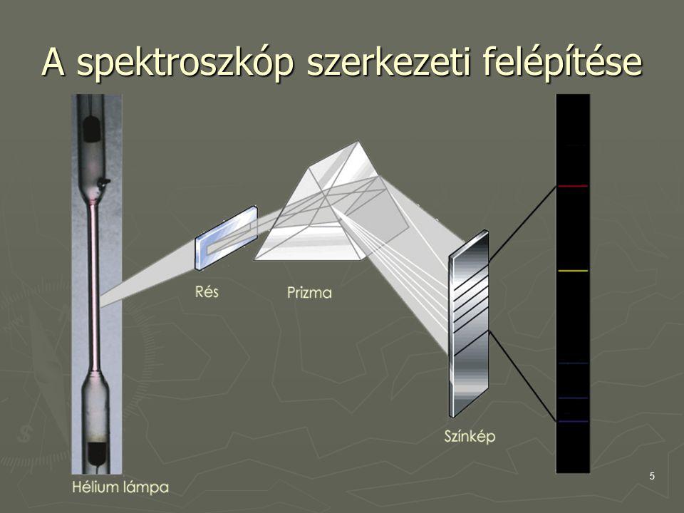 5 A spektroszkóp szerkezeti felépítése