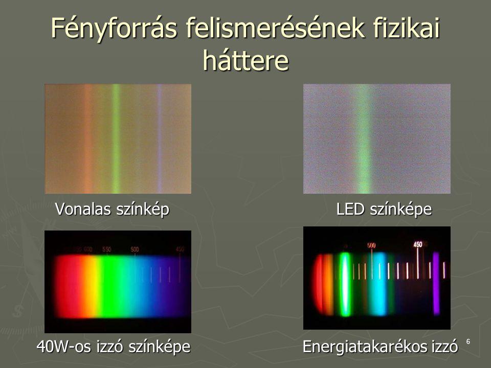 6 Fényforrás felismerésének fizikai háttere Vonalas színkép LED színképe Vonalas színkép LED színképe 40W-os izzó színképe Energiatakarékos izzó 40W-o