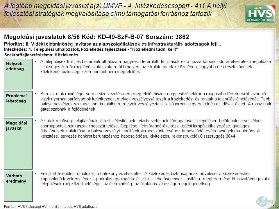 100 Forrás:HVS kistérségi HVI, helyi érintettek, HVS adatbázis Megoldási javaslatok 8/56 Kód: KD-49-SzF-B-07 Sorszám: 3862 A legtöbb megoldási javaslat a(z) ÚMVP - 4.