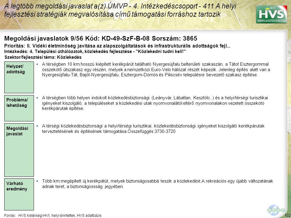 102 Forrás:HVS kistérségi HVI, helyi érintettek, HVS adatbázis Megoldási javaslatok 9/56 Kód: KD-49-SzF-B-08 Sorszám: 3865 A legtöbb megoldási javaslat a(z) ÚMVP - 4.