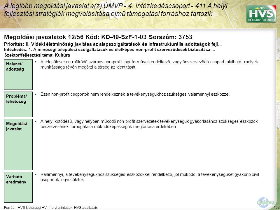 108 Forrás:HVS kistérségi HVI, helyi érintettek, HVS adatbázis Megoldási javaslatok 12/56 Kód: KD-49-SzF-1-03 Sorszám: 3753 A legtöbb megoldási javaslat a(z) ÚMVP - 4.