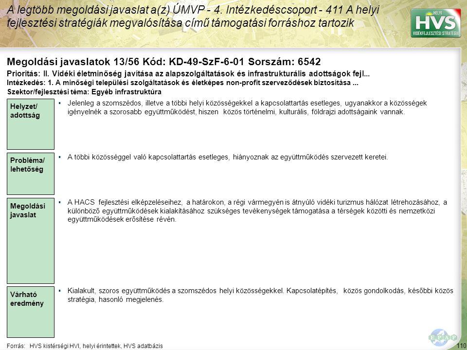 110 Forrás:HVS kistérségi HVI, helyi érintettek, HVS adatbázis Megoldási javaslatok 13/56 Kód: KD-49-SzF-6-01 Sorszám: 6542 A legtöbb megoldási javaslat a(z) ÚMVP - 4.
