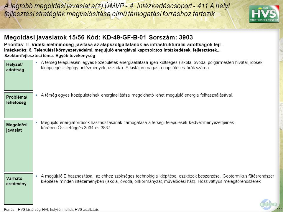 114 Forrás:HVS kistérségi HVI, helyi érintettek, HVS adatbázis Megoldási javaslatok 15/56 Kód: KD-49-GF-B-01 Sorszám: 3903 A legtöbb megoldási javaslat a(z) ÚMVP - 4.