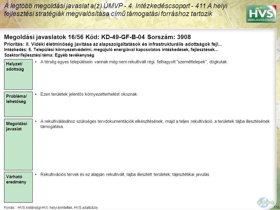 116 Forrás:HVS kistérségi HVI, helyi érintettek, HVS adatbázis Megoldási javaslatok 16/56 Kód: KD-49-GF-B-04 Sorszám: 3908 A legtöbb megoldási javaslat a(z) ÚMVP - 4.
