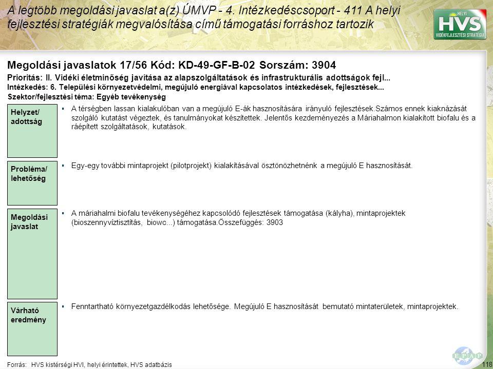118 Forrás:HVS kistérségi HVI, helyi érintettek, HVS adatbázis Megoldási javaslatok 17/56 Kód: KD-49-GF-B-02 Sorszám: 3904 A legtöbb megoldási javaslat a(z) ÚMVP - 4.