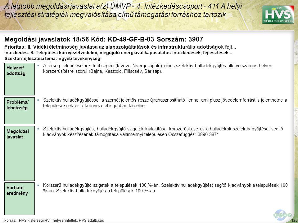 120 Forrás:HVS kistérségi HVI, helyi érintettek, HVS adatbázis Megoldási javaslatok 18/56 Kód: KD-49-GF-B-03 Sorszám: 3907 A legtöbb megoldási javaslat a(z) ÚMVP - 4.