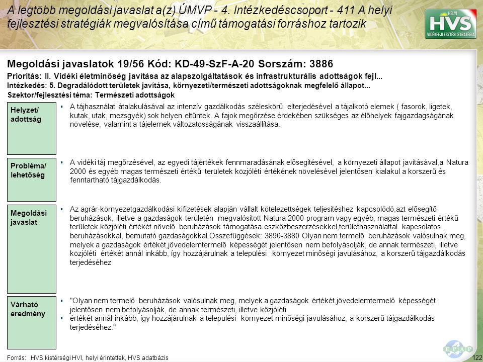 122 Forrás:HVS kistérségi HVI, helyi érintettek, HVS adatbázis Megoldási javaslatok 19/56 Kód: KD-49-SzF-A-20 Sorszám: 3886 A legtöbb megoldási javaslat a(z) ÚMVP - 4.