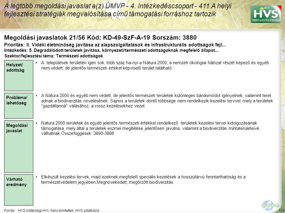 126 Forrás:HVS kistérségi HVI, helyi érintettek, HVS adatbázis Megoldási javaslatok 21/56 Kód: KD-49-SzF-A-19 Sorszám: 3880 A legtöbb megoldási javaslat a(z) ÚMVP - 4.
