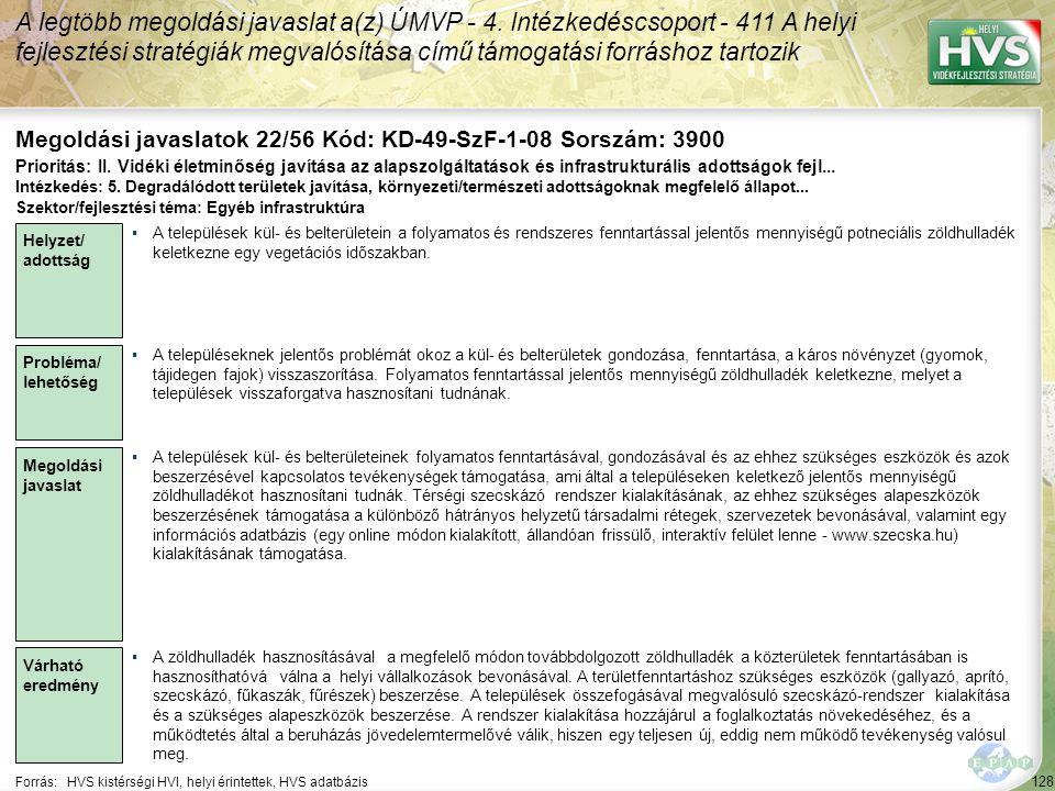 128 Forrás:HVS kistérségi HVI, helyi érintettek, HVS adatbázis Megoldási javaslatok 22/56 Kód: KD-49-SzF-1-08 Sorszám: 3900 A legtöbb megoldási javaslat a(z) ÚMVP - 4.