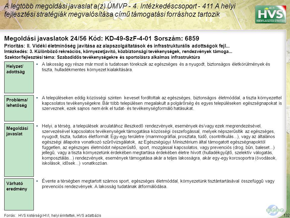 132 Forrás:HVS kistérségi HVI, helyi érintettek, HVS adatbázis Megoldási javaslatok 24/56 Kód: KD-49-SzF-4-01 Sorszám: 6859 A legtöbb megoldási javaslat a(z) ÚMVP - 4.