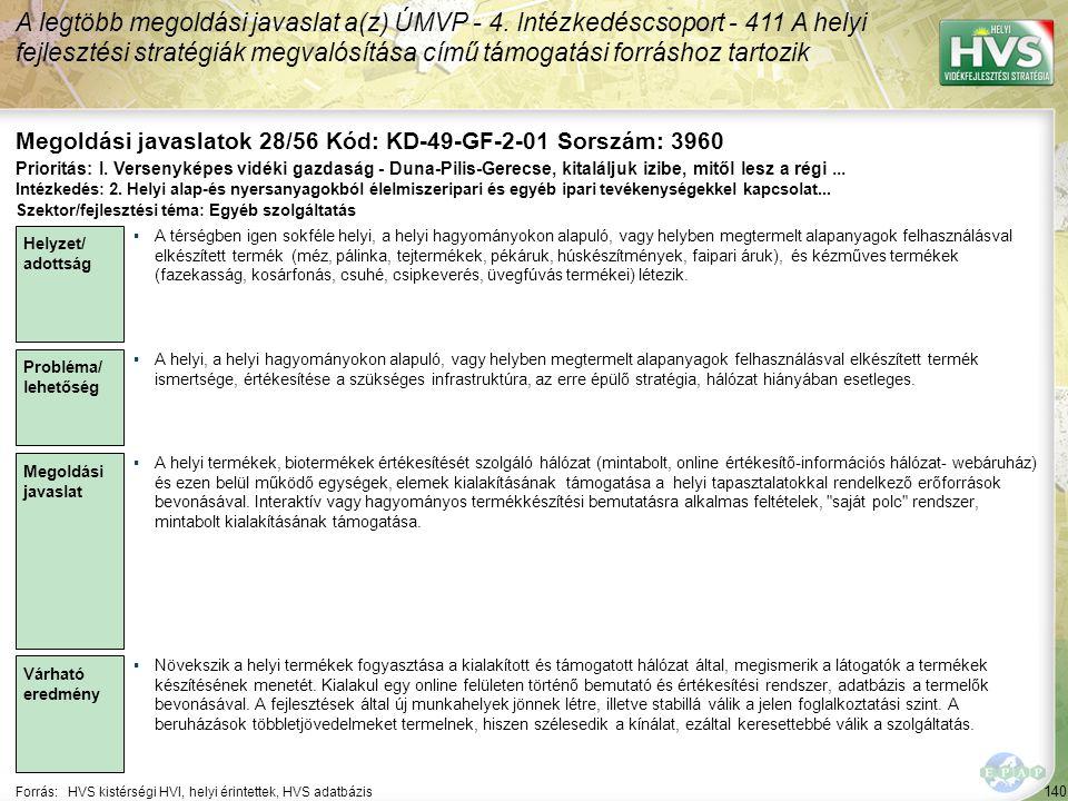 140 Forrás:HVS kistérségi HVI, helyi érintettek, HVS adatbázis Megoldási javaslatok 28/56 Kód: KD-49-GF-2-01 Sorszám: 3960 A legtöbb megoldási javaslat a(z) ÚMVP - 4.