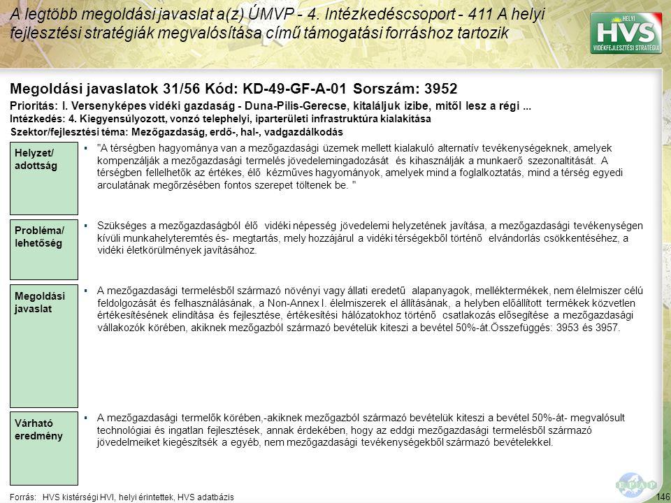 146 Forrás:HVS kistérségi HVI, helyi érintettek, HVS adatbázis Megoldási javaslatok 31/56 Kód: KD-49-GF-A-01 Sorszám: 3952 A legtöbb megoldási javaslat a(z) ÚMVP - 4.