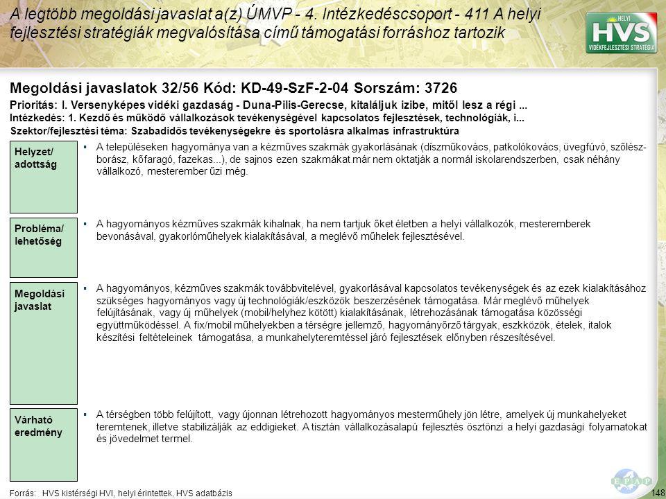 148 Forrás:HVS kistérségi HVI, helyi érintettek, HVS adatbázis Megoldási javaslatok 32/56 Kód: KD-49-SzF-2-04 Sorszám: 3726 A legtöbb megoldási javaslat a(z) ÚMVP - 4.