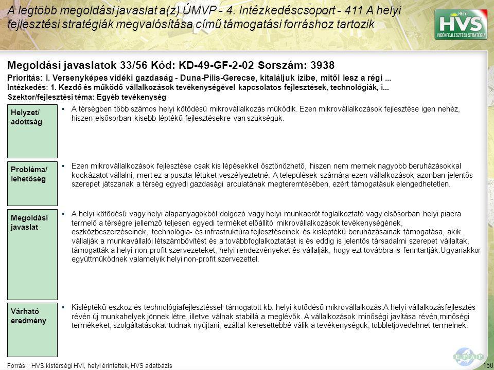 150 Forrás:HVS kistérségi HVI, helyi érintettek, HVS adatbázis Megoldási javaslatok 33/56 Kód: KD-49-GF-2-02 Sorszám: 3938 A legtöbb megoldási javaslat a(z) ÚMVP - 4.