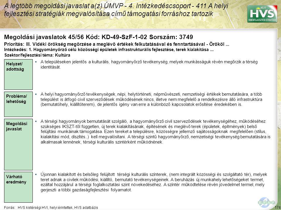 174 Forrás:HVS kistérségi HVI, helyi érintettek, HVS adatbázis Megoldási javaslatok 45/56 Kód: KD-49-SzF-1-02 Sorszám: 3749 A legtöbb megoldási javasl