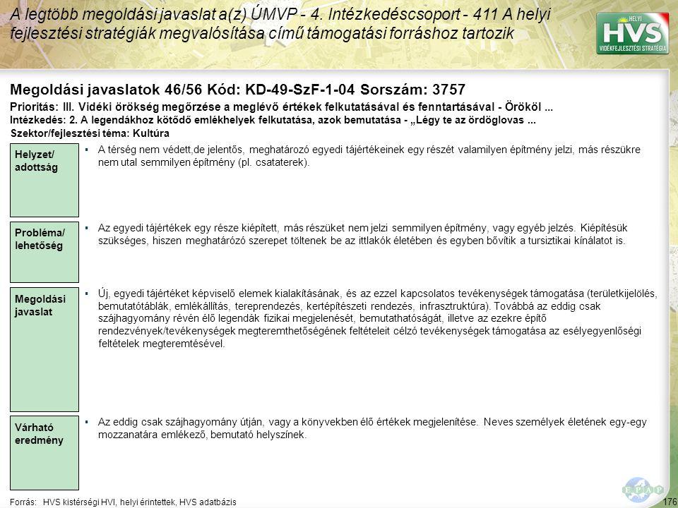 176 Forrás:HVS kistérségi HVI, helyi érintettek, HVS adatbázis Megoldási javaslatok 46/56 Kód: KD-49-SzF-1-04 Sorszám: 3757 A legtöbb megoldási javasl