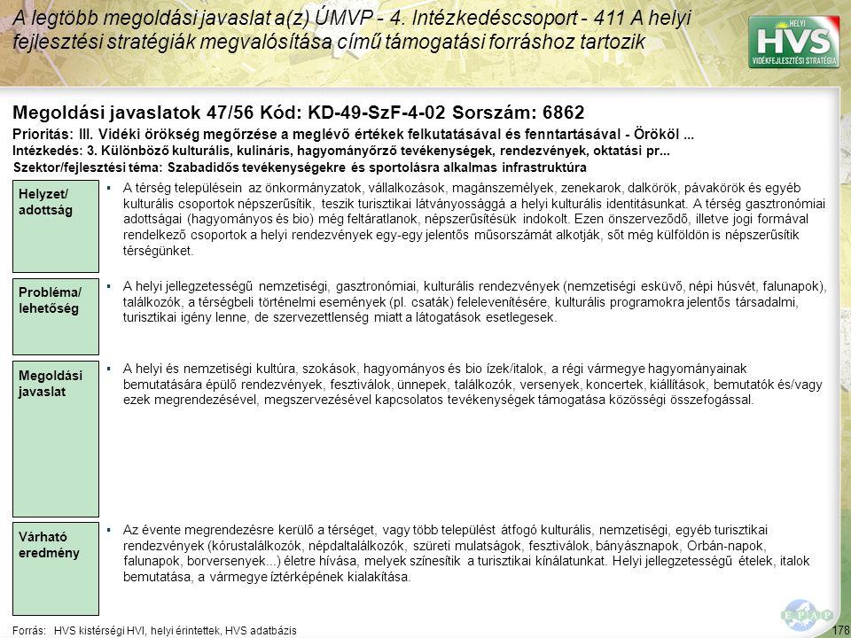 178 Forrás:HVS kistérségi HVI, helyi érintettek, HVS adatbázis Megoldási javaslatok 47/56 Kód: KD-49-SzF-4-02 Sorszám: 6862 A legtöbb megoldási javasl