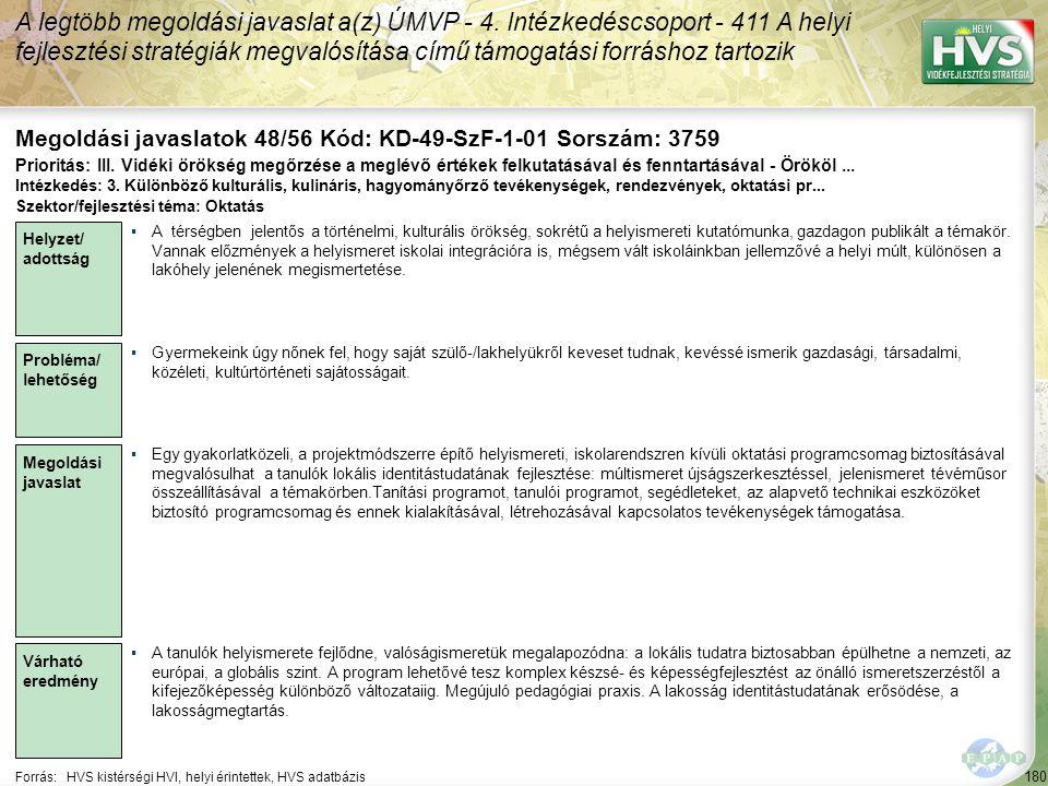 180 Forrás:HVS kistérségi HVI, helyi érintettek, HVS adatbázis Megoldási javaslatok 48/56 Kód: KD-49-SzF-1-01 Sorszám: 3759 A legtöbb megoldási javasl
