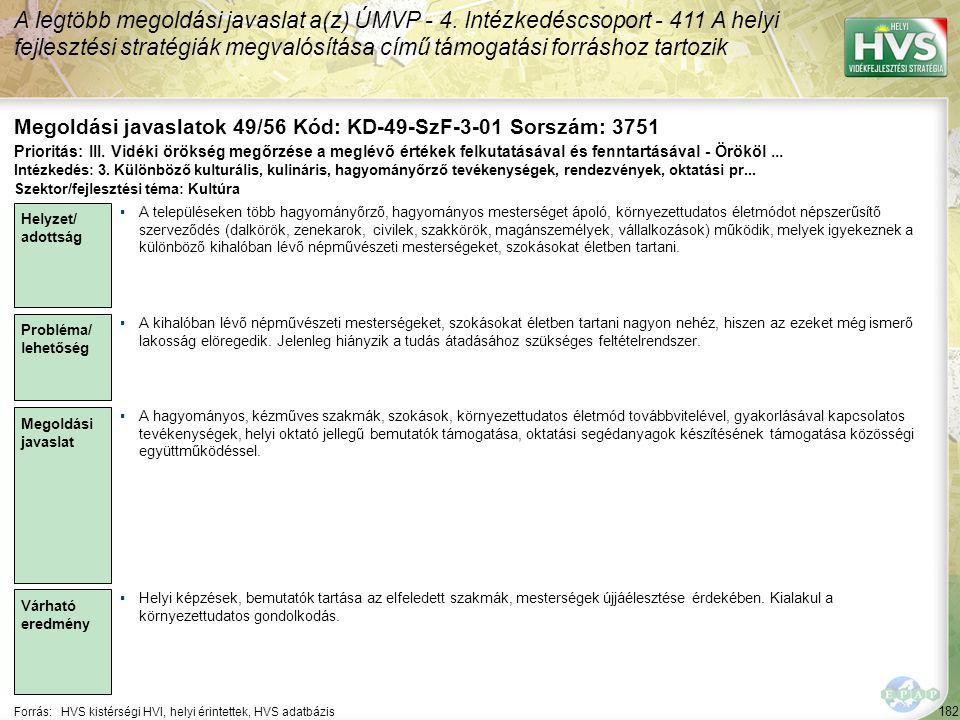 182 Forrás:HVS kistérségi HVI, helyi érintettek, HVS adatbázis Megoldási javaslatok 49/56 Kód: KD-49-SzF-3-01 Sorszám: 3751 A legtöbb megoldási javasl