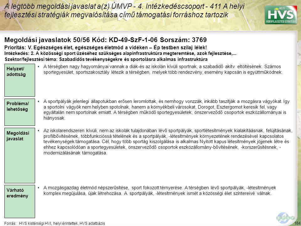 184 Forrás:HVS kistérségi HVI, helyi érintettek, HVS adatbázis Megoldási javaslatok 50/56 Kód: KD-49-SzF-1-06 Sorszám: 3769 A legtöbb megoldási javasl