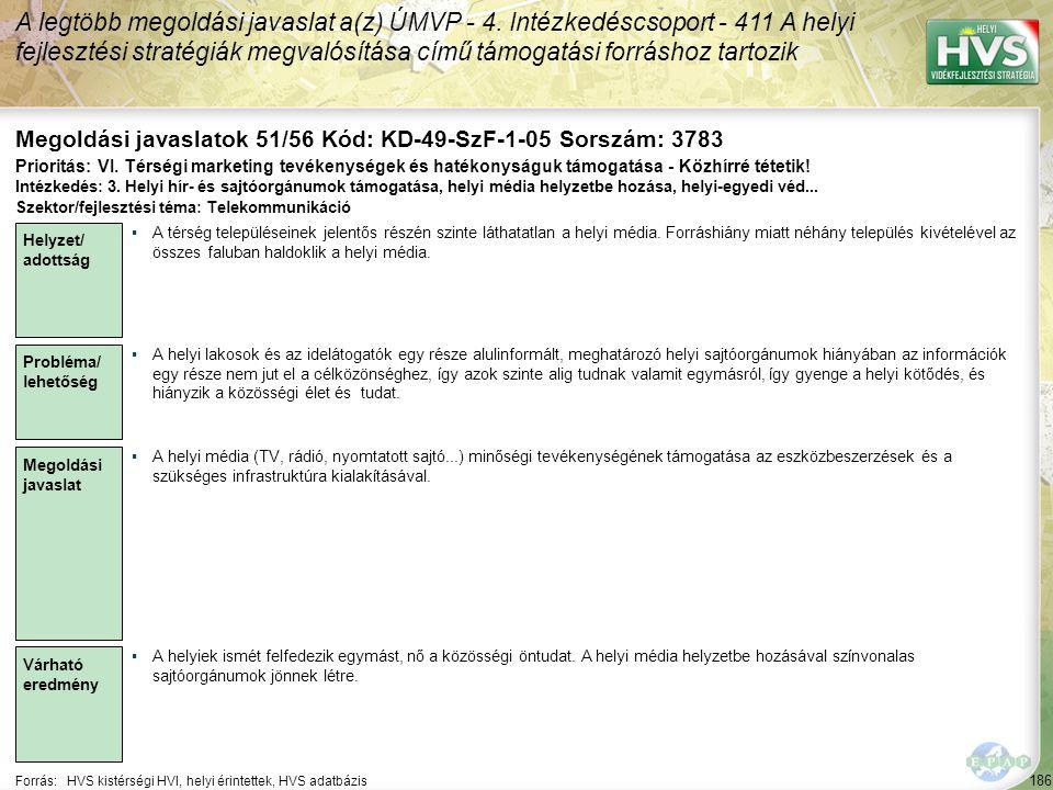 186 Forrás:HVS kistérségi HVI, helyi érintettek, HVS adatbázis Megoldási javaslatok 51/56 Kód: KD-49-SzF-1-05 Sorszám: 3783 A legtöbb megoldási javasl