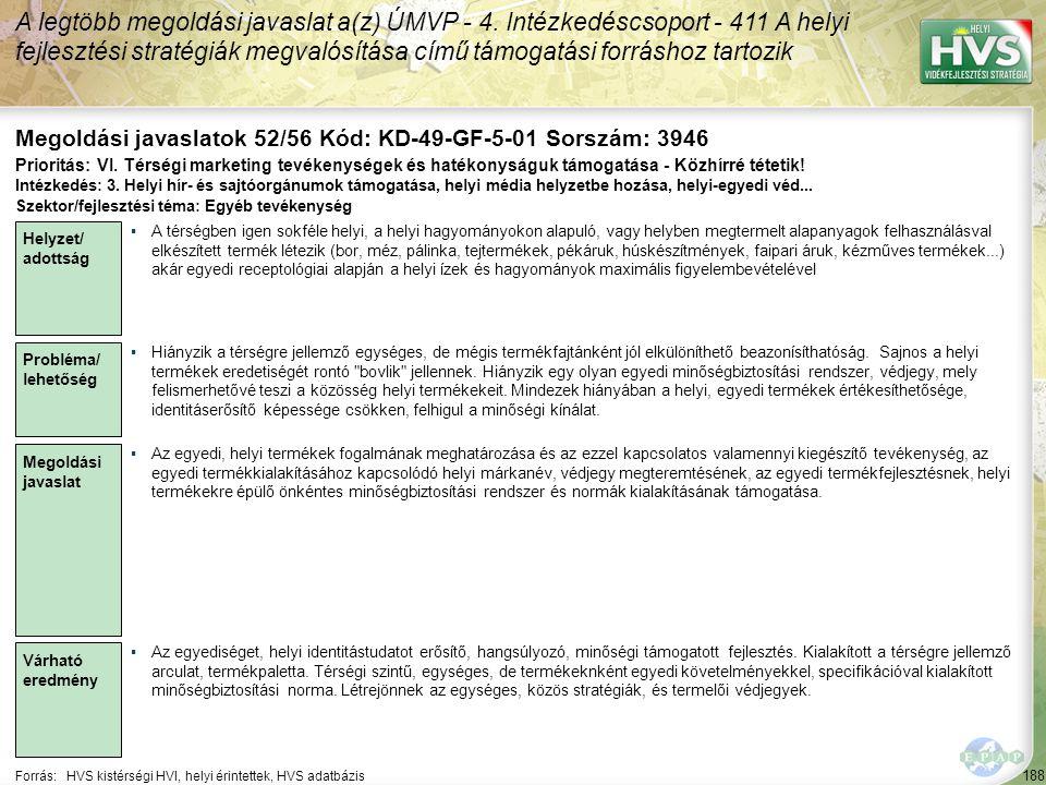 188 Forrás:HVS kistérségi HVI, helyi érintettek, HVS adatbázis Megoldási javaslatok 52/56 Kód: KD-49-GF-5-01 Sorszám: 3946 A legtöbb megoldási javasla
