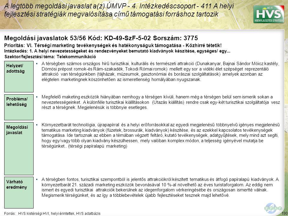 190 Forrás:HVS kistérségi HVI, helyi érintettek, HVS adatbázis Megoldási javaslatok 53/56 Kód: KD-49-SzF-5-02 Sorszám: 3775 A legtöbb megoldási javasl