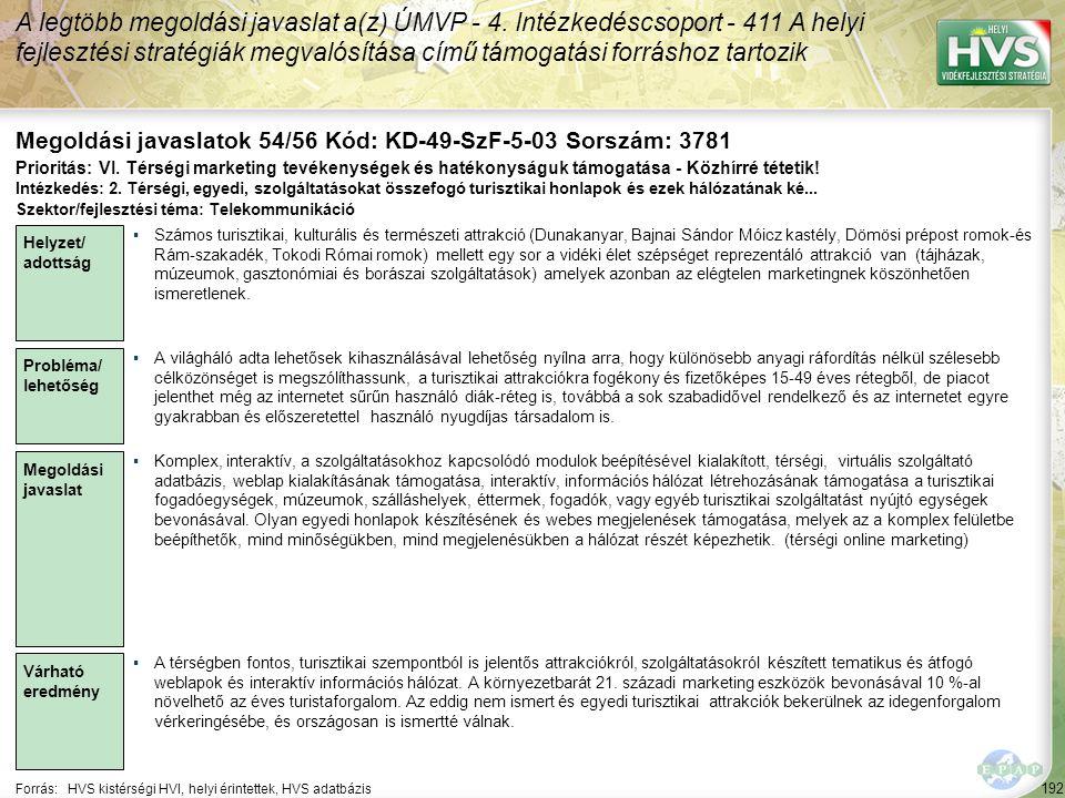 192 Forrás:HVS kistérségi HVI, helyi érintettek, HVS adatbázis Megoldási javaslatok 54/56 Kód: KD-49-SzF-5-03 Sorszám: 3781 A legtöbb megoldási javasl
