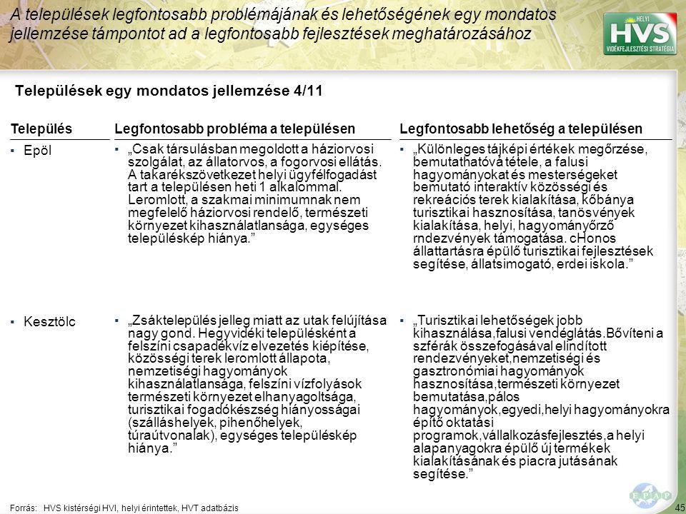 """45 Települések egy mondatos jellemzése 4/11 A települések legfontosabb problémájának és lehetőségének egy mondatos jellemzése támpontot ad a legfontosabb fejlesztések meghatározásához Forrás:HVS kistérségi HVI, helyi érintettek, HVT adatbázis TelepülésLegfontosabb probléma a településen ▪Epöl ▪""""Csak társulásban megoldott a háziorvosi szolgálat, az állatorvos, a fogorvosi ellátás."""