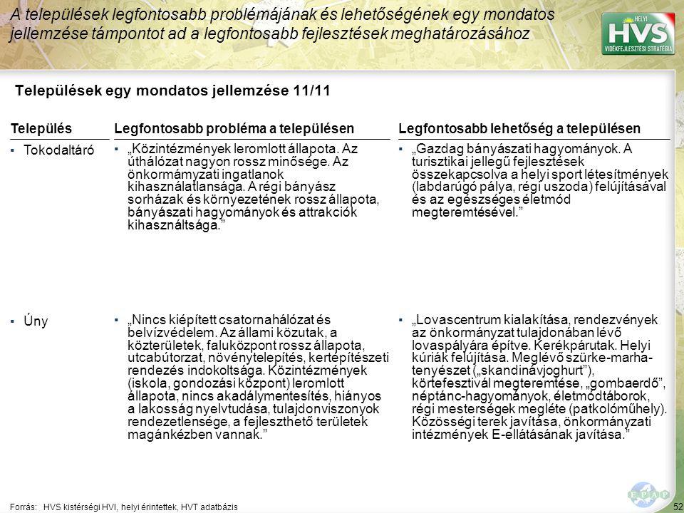 """52 Települések egy mondatos jellemzése 11/11 A települések legfontosabb problémájának és lehetőségének egy mondatos jellemzése támpontot ad a legfontosabb fejlesztések meghatározásához Forrás:HVS kistérségi HVI, helyi érintettek, HVT adatbázis TelepülésLegfontosabb probléma a településen ▪Tokodaltáró ▪""""Közintézmények leromlott állapota."""