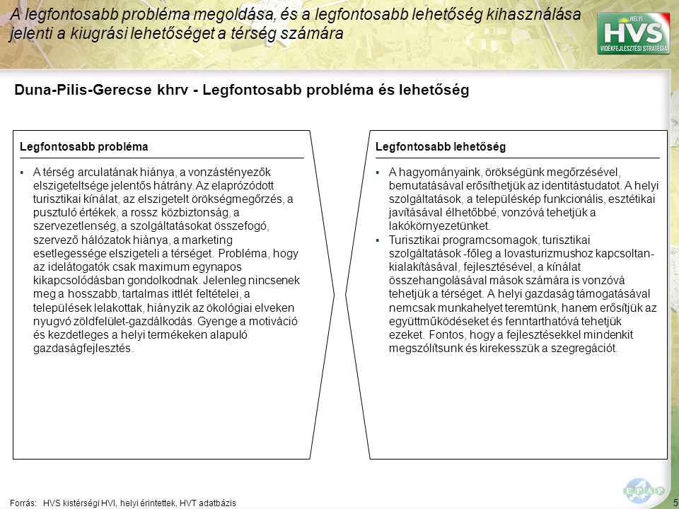 5 Duna-Pilis-Gerecse khrv - Legfontosabb probléma és lehetőség A legfontosabb probléma megoldása, és a legfontosabb lehetőség kihasználása jelenti a kiugrási lehetőséget a térség számára Forrás:HVS kistérségi HVI, helyi érintettek, HVT adatbázis Legfontosabb problémaLegfontosabb lehetőség ▪A térség arculatának hiánya, a vonzástényezők elszigeteltsége jelentős hátrány.