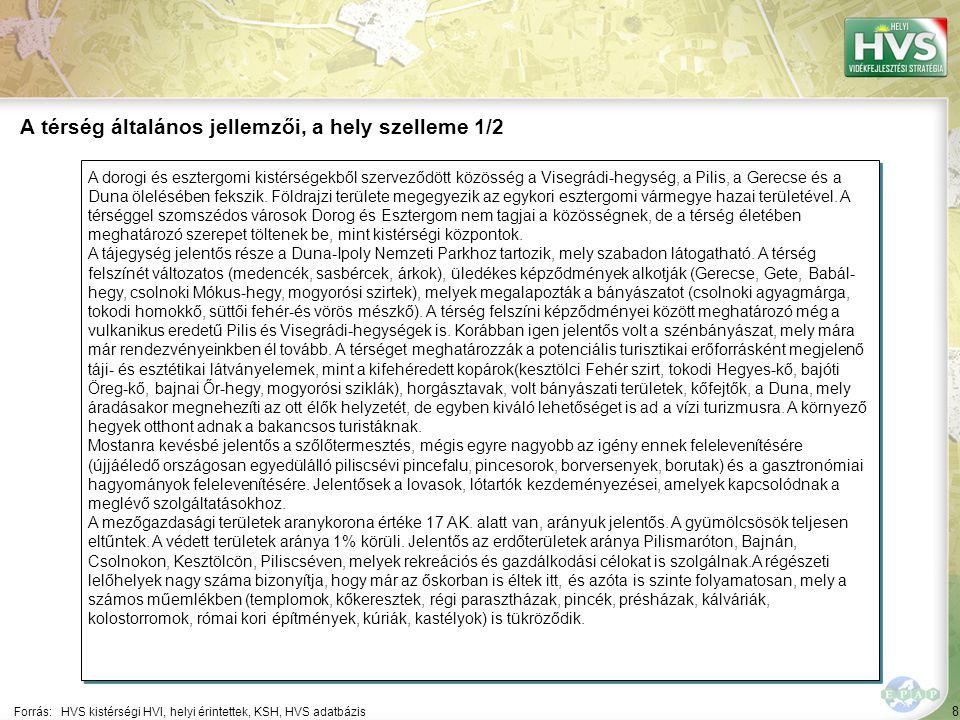 109 Forrás:HVS kistérségi HVI, helyi érintettek, HVS adatbázis A legtöbb megoldási javaslat a(z) ÚMVP - 4.