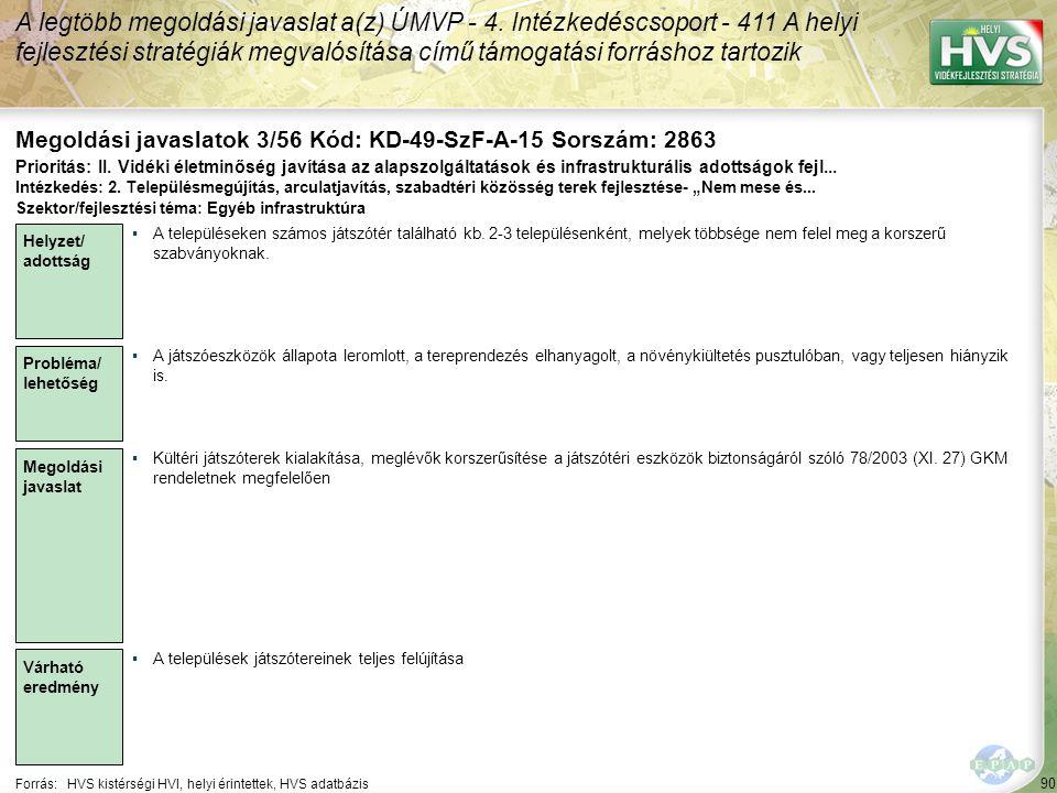90 Forrás:HVS kistérségi HVI, helyi érintettek, HVS adatbázis Megoldási javaslatok 3/56 Kód: KD-49-SzF-A-15 Sorszám: 2863 A legtöbb megoldási javaslat a(z) ÚMVP - 4.