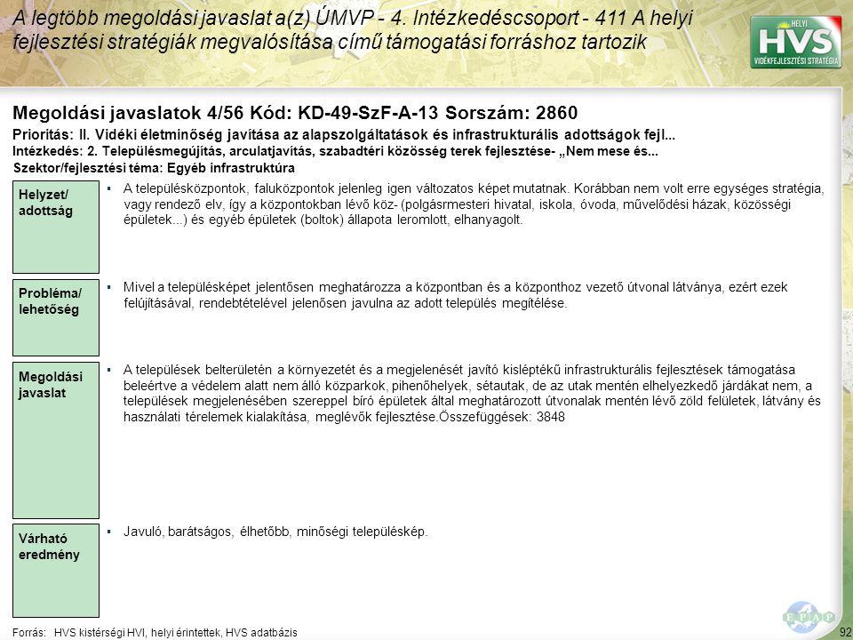 92 Forrás:HVS kistérségi HVI, helyi érintettek, HVS adatbázis Megoldási javaslatok 4/56 Kód: KD-49-SzF-A-13 Sorszám: 2860 A legtöbb megoldási javaslat a(z) ÚMVP - 4.