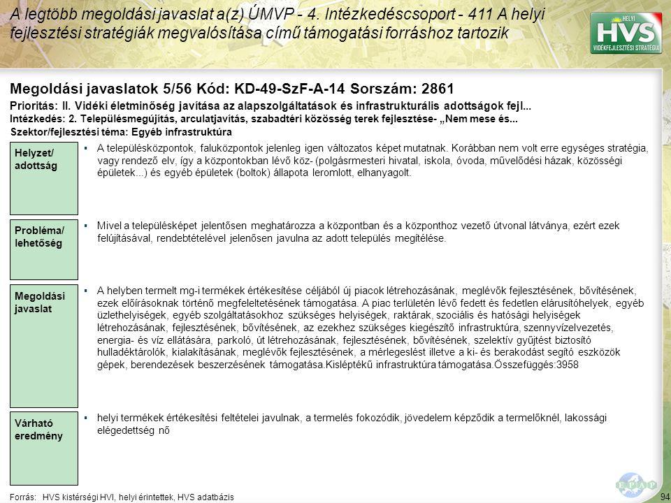 94 Forrás:HVS kistérségi HVI, helyi érintettek, HVS adatbázis Megoldási javaslatok 5/56 Kód: KD-49-SzF-A-14 Sorszám: 2861 A legtöbb megoldási javaslat a(z) ÚMVP - 4.