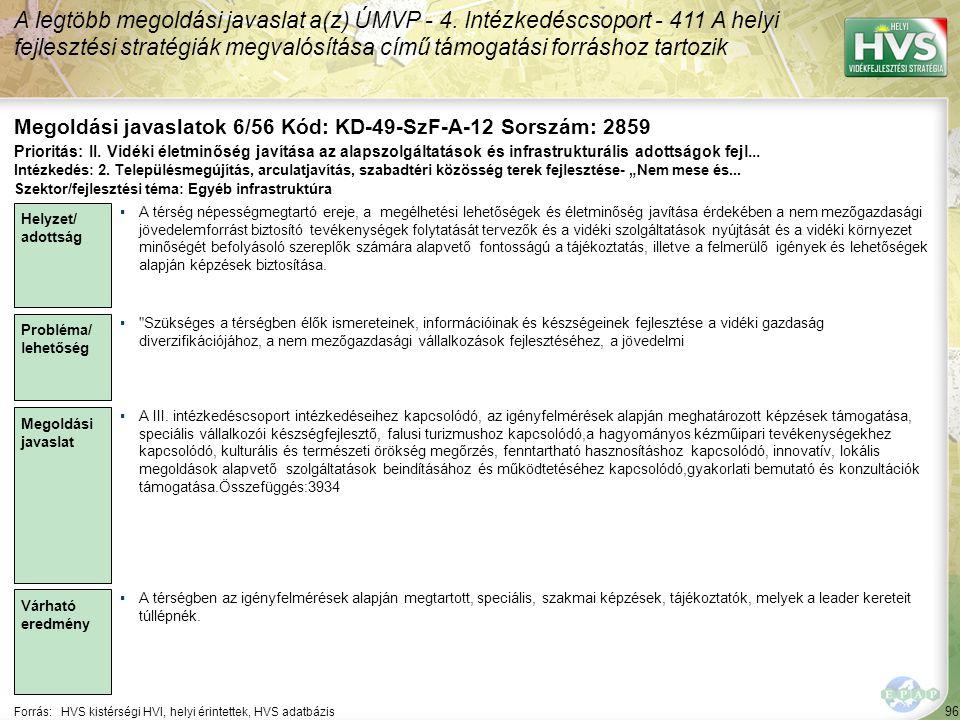 96 Forrás:HVS kistérségi HVI, helyi érintettek, HVS adatbázis Megoldási javaslatok 6/56 Kód: KD-49-SzF-A-12 Sorszám: 2859 A legtöbb megoldási javaslat a(z) ÚMVP - 4.