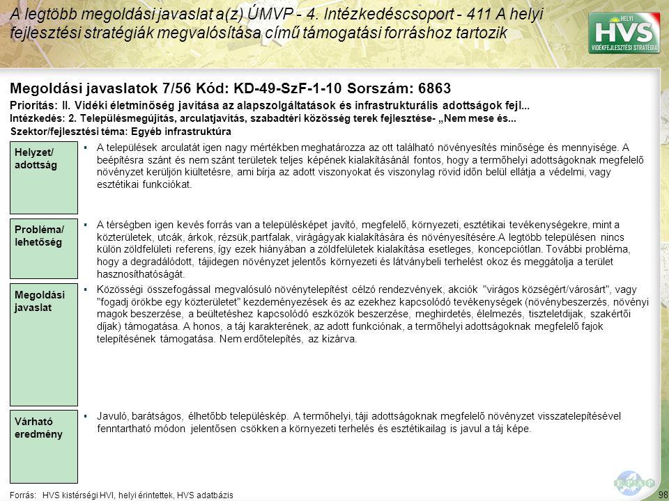 98 Forrás:HVS kistérségi HVI, helyi érintettek, HVS adatbázis Megoldási javaslatok 7/56 Kód: KD-49-SzF-1-10 Sorszám: 6863 A legtöbb megoldási javaslat a(z) ÚMVP - 4.