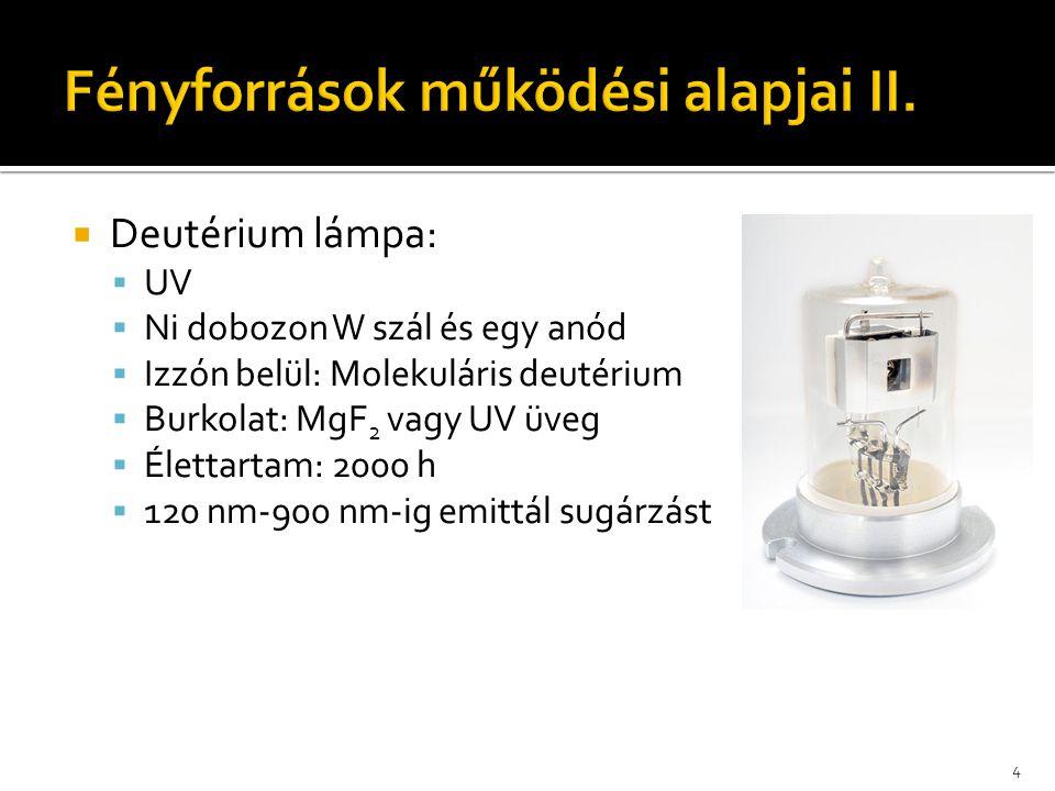  Deutérium lámpa:  UV  Ni dobozon W szál és egy anód  Izzón belül: Molekuláris deutérium  Burkolat: MgF 2 vagy UV üveg  Élettartam: 2000 h  120