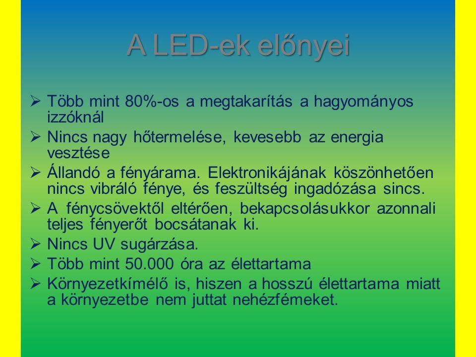 A LED-ek előnyei  Több mint 80%-os a megtakarítás a hagyományos izzóknál  Nincs nagy hőtermelése, kevesebb az energia vesztése  Állandó a fényárama