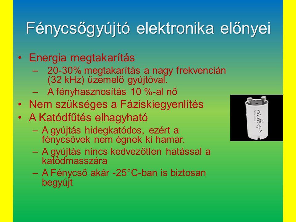 Fénycsőgyújtó elektronika előnyei Energia megtakarítás –20-30% megtakarítás a nagy frekvencián (32 kHz) üzemelő gyújtóval. –A fényhasznosítás 10 %-al
