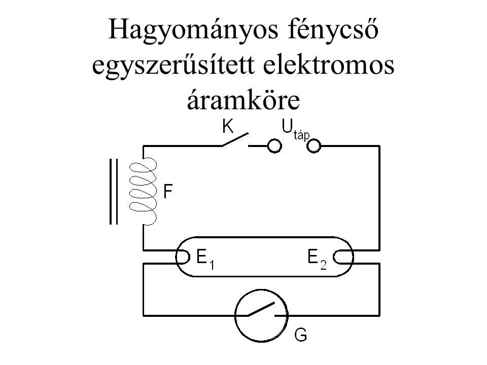 Hagyományos fénycső egyszerűsített elektromos áramköre